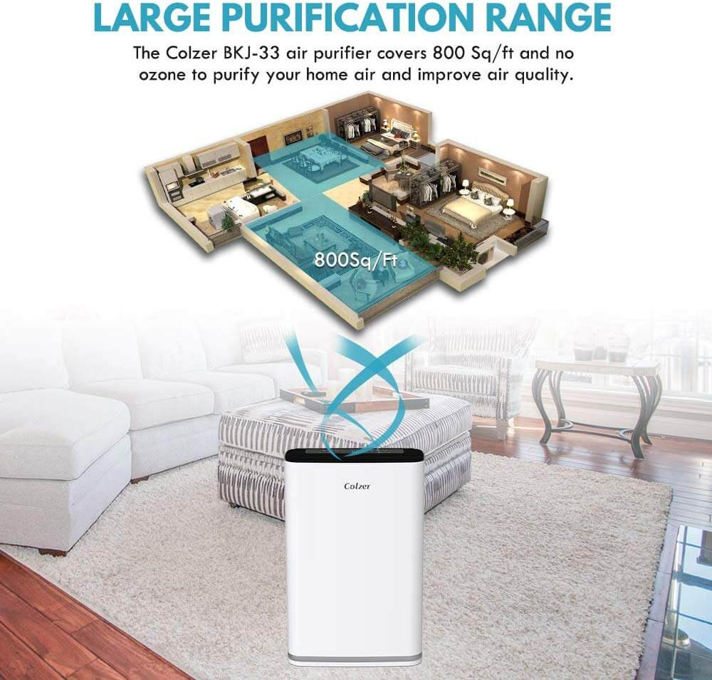 colzer bkj33 purification range